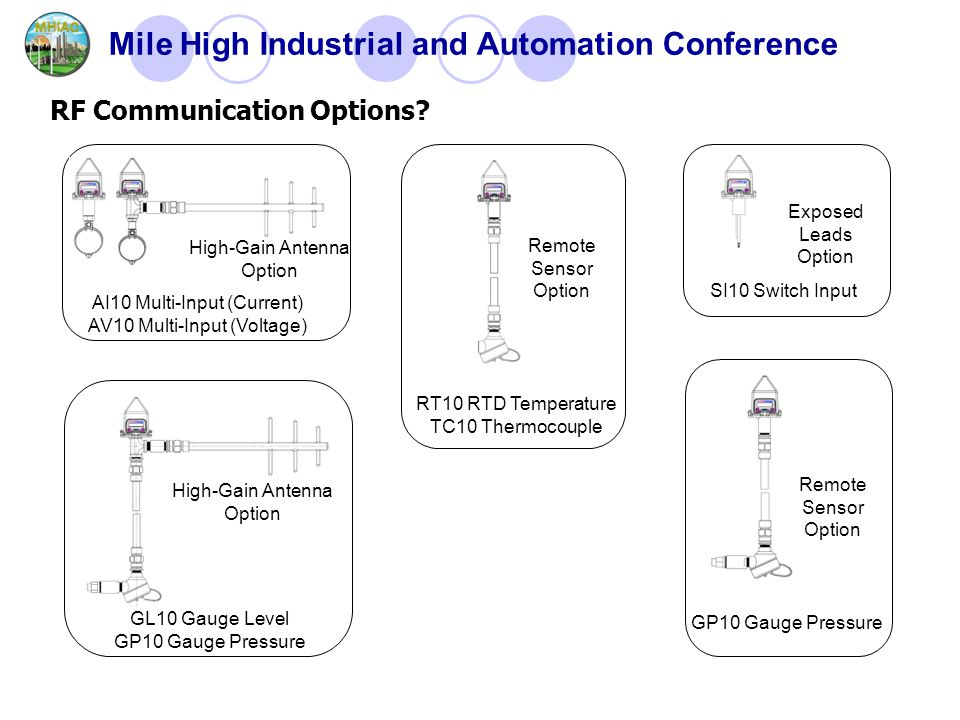 Mile High Industrial and Automation Conference AI10 Multi-Input (Current) AV10 Multi-Input (Voltage) High-Gain Antenna Option RT10 RTD Temperature TC10 Thermocouple Remote Sensor Option SI10 Switch Input Exposed Leads Option GL10 Gauge Level GP10 Gauge Pressure High-Gain Antenna Option GP10 Gauge Pressure Remote Sensor Option RF Communication Options?
