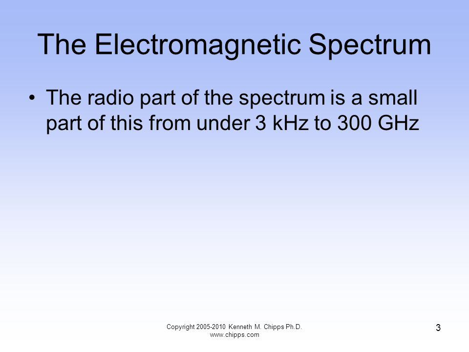 The Electromagnetic Spectrum The radio part of the spectrum is a small part of this from under 3 kHz to 300 GHz Copyright 2005-2010 Kenneth M. Chipps