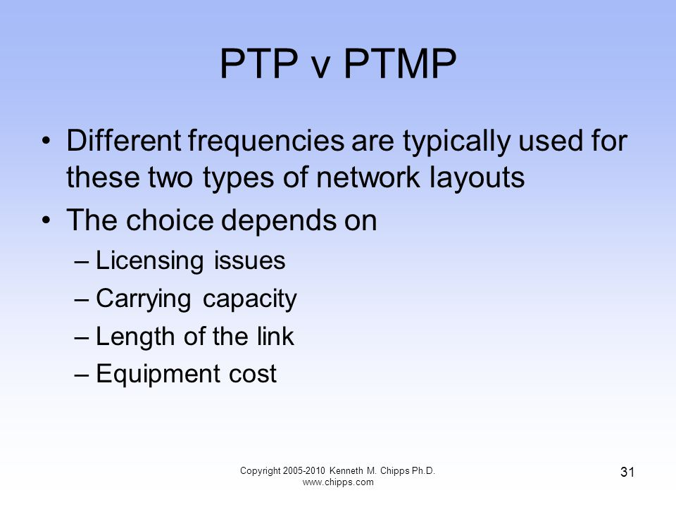 PTP v PTMP Different frequencies are typically used for these two types of network layouts The choice depends on –Licensing issues –Carrying capacity