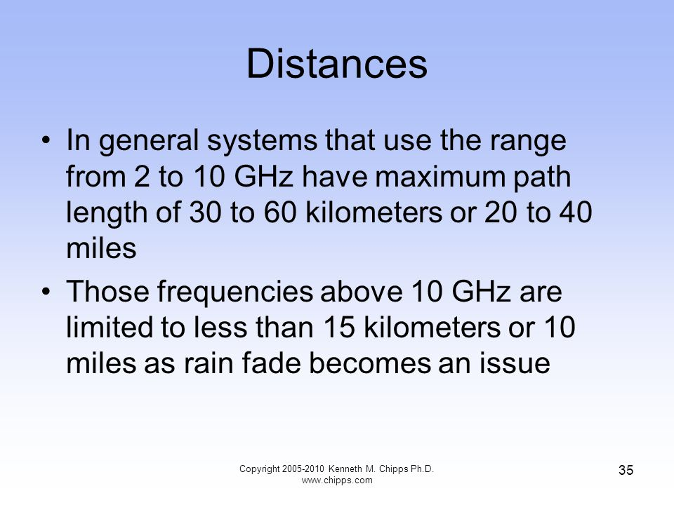 Distances In general systems that use the range from 2 to 10 GHz have maximum path length of 30 to 60 kilometers or 20 to 40 miles Those frequencies a