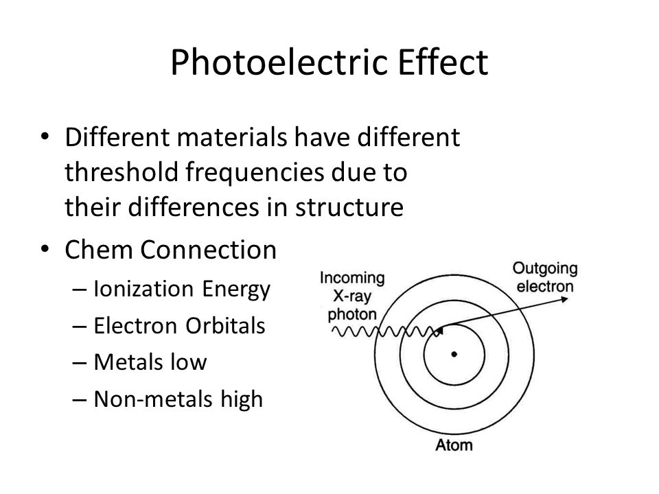 Photoelectric Effect Different materials have different threshold frequencies due to their differences in structure Chem Connection – Ionization Energ
