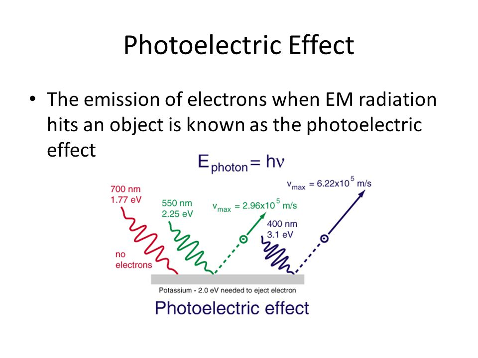 Photoelectric Effect The emission of electrons when EM radiation hits an object is known as the photoelectric effect