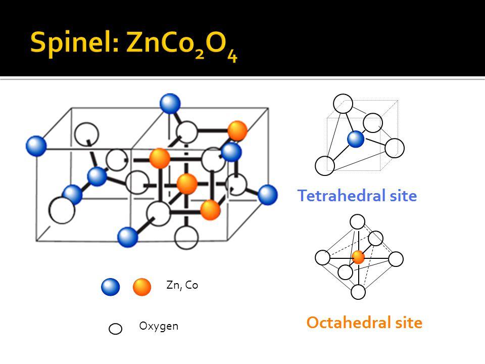 Zn, Co Oxygen