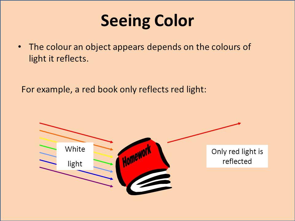 Reflection Angle of incidence Angle of reflection The 'angle of reflection' is always equal to the 'angel of incidence'. on off