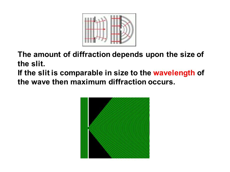 The amount of diffraction depends upon the size of the slit. If the slit is comparable in size to the wavelength of the wave then maximum diffraction