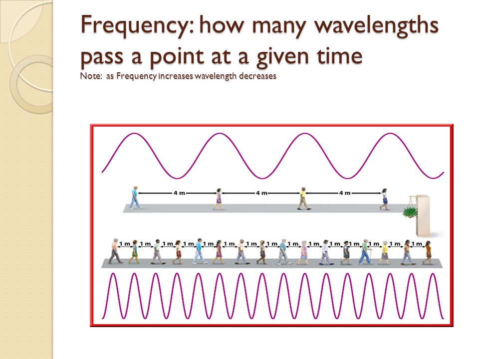 Frequency: how many wavelengths pass a point at a given time Note: as Frequency increases wavelength decreases