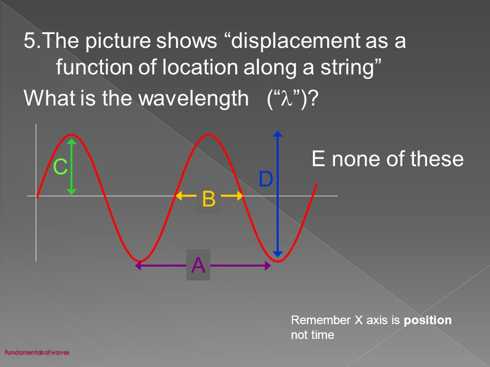 """5.The picture shows """"displacement as a function of location along a string"""" What is the wavelength ("""" """")? A B C D E none of these Remember X axis is p"""