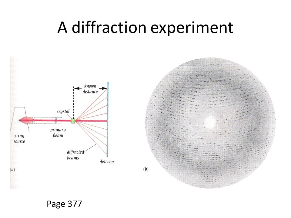 A diffraction experiment Page 377