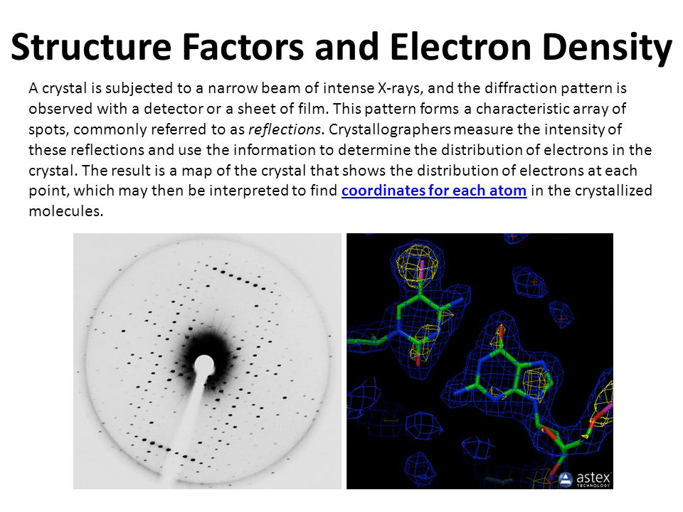 Structure Factors and Electron Density A crystal is subjected to a narrow beam of intense X-rays, and the diffraction pattern is observed with a detec