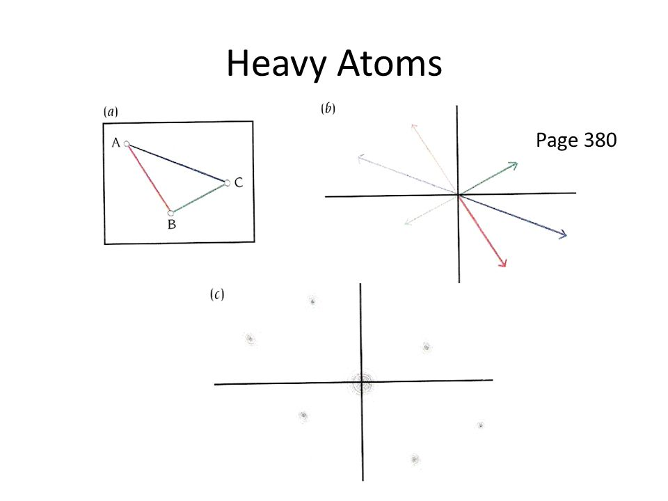Heavy Atoms Page 380