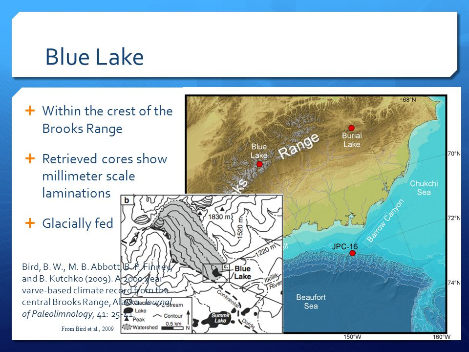 Blue Lake  Within the crest of the Brooks Range  Retrieved cores show millimeter scale laminations  Glacially fed From Bird et al., 2009 Bird, B.