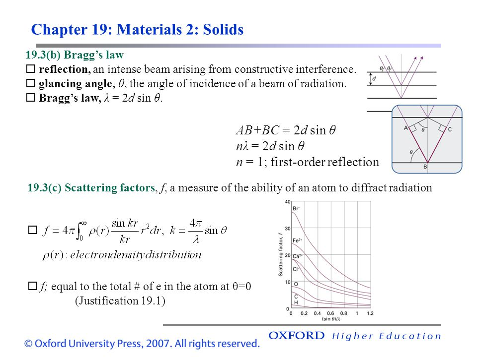 Chapter 19: Materials 2: Solids 19.3(b) Bragg's law  reflection, an intense beam arising from constructive interference.  glancing angle, θ, the ang