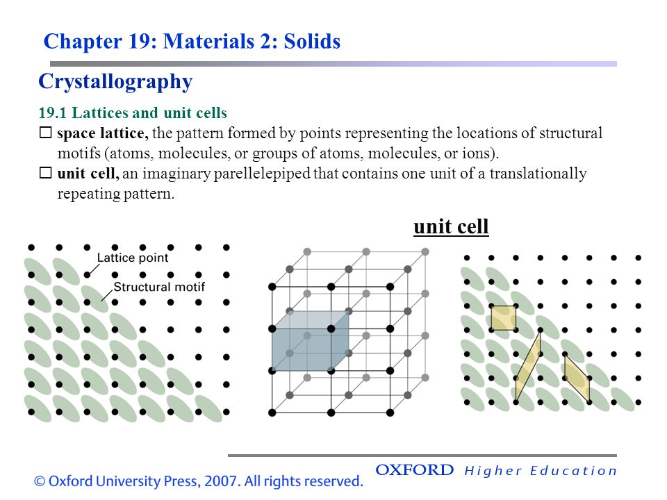 Crystallography 19.1 Lattices and unit cells  space lattice, the pattern formed by points representing the locations of structural motifs (atoms, mol