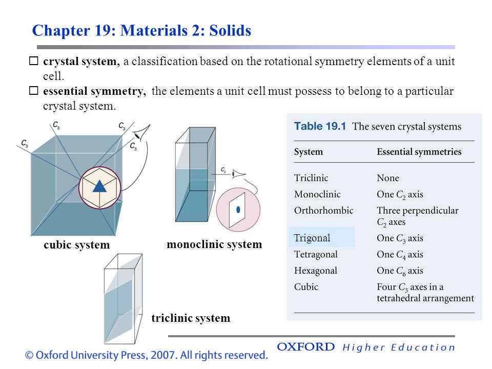 Chapter 19: Materials 2: Solids  crystal system, a classification based on the rotational symmetry elements of a unit cell.  essential symmetry, the