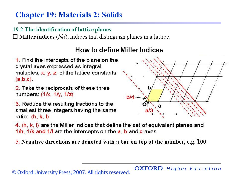 Chapter 19: Materials 2: Solids 19.2 The identification of lattice planes  Miller indices (hkl), indices that distinguish planes in a lattice. 5. Neg