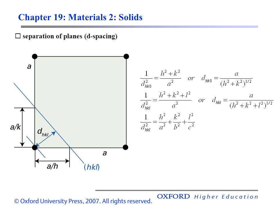 Chapter 19: Materials 2: Solids  separation of planes (d-spacing)