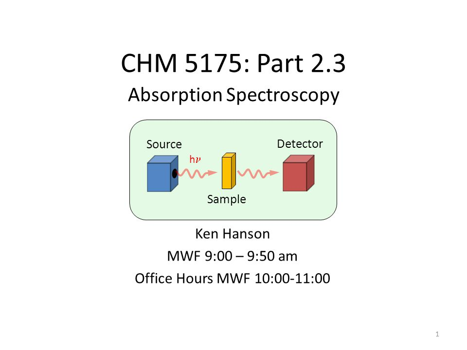 CHM 5175: Part 2.3 Absorption Spectroscopy 1 Source h Sample Detector Ken Hanson MWF 9:00 – 9:50 am Office Hours MWF 10:00-11:00