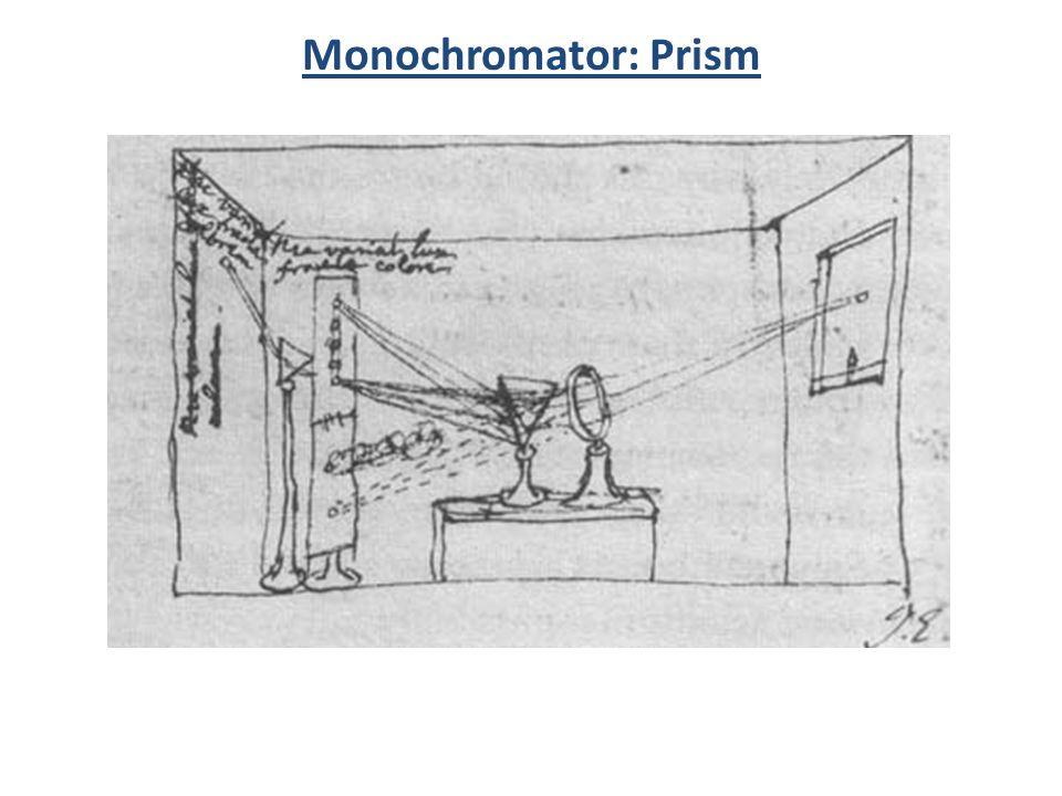 Monochromator: Prism