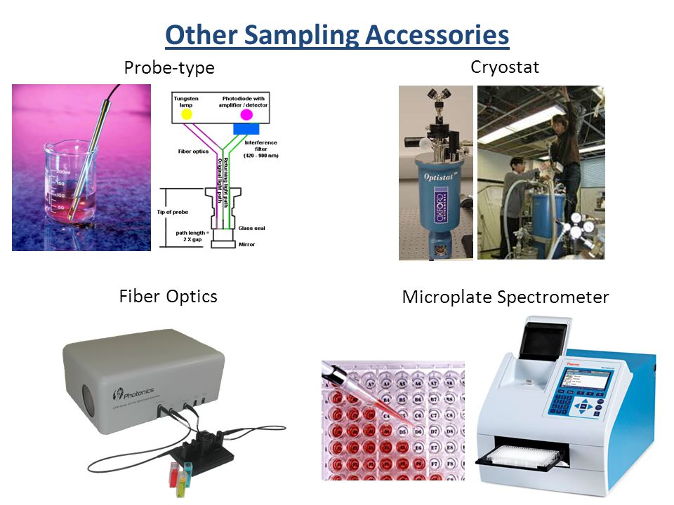 Other Sampling Accessories Probe-type Fiber Optics Microplate Spectrometer Cryostat