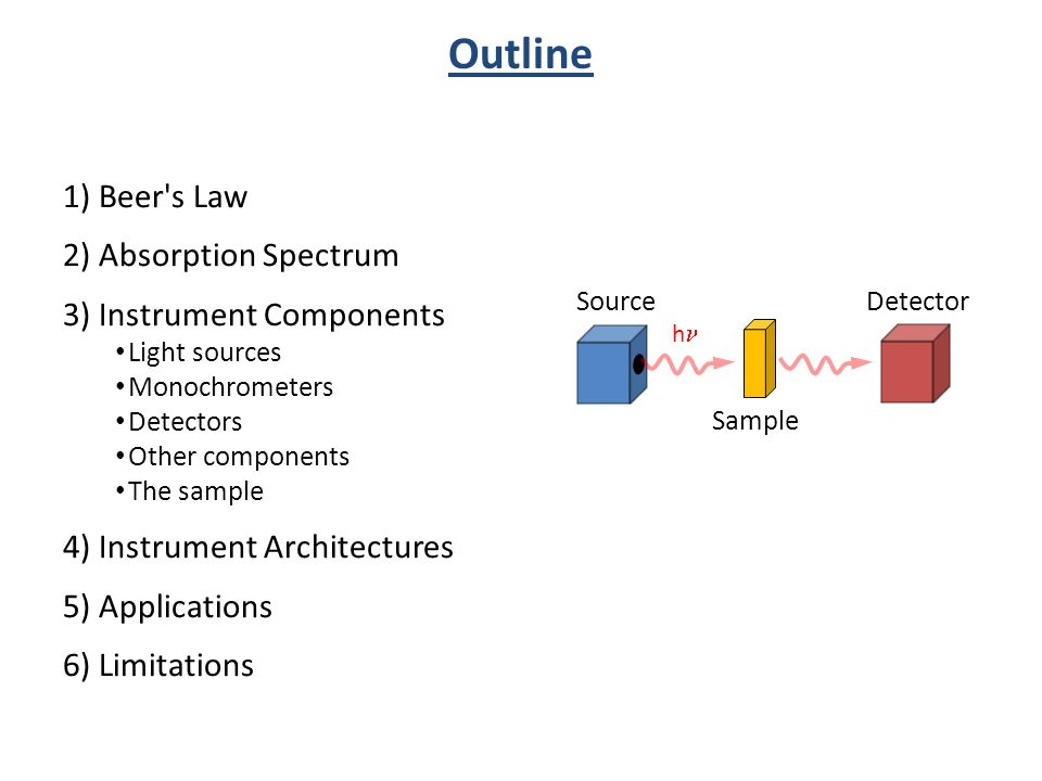 Outline 1) Beer s Law 2) Absorption Spectrum 3) Instrument Components Light sources Monochrometers Detectors Other components The sample 4) Instrument Architectures 5) Applications 6) Limitations Source h Sample Detector