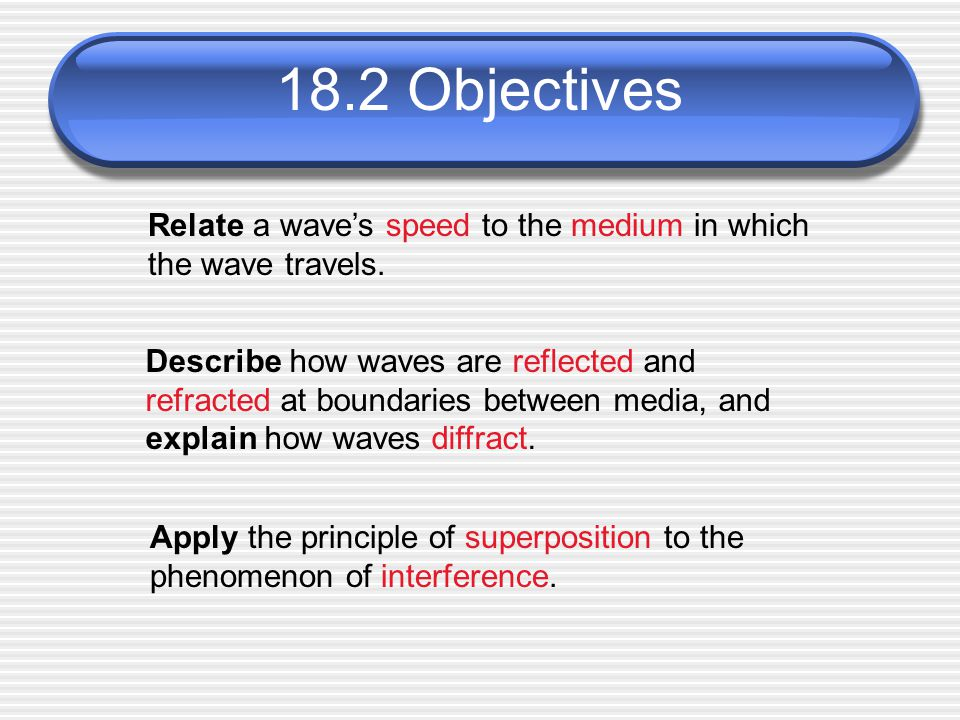 18.2 Waves Behavior