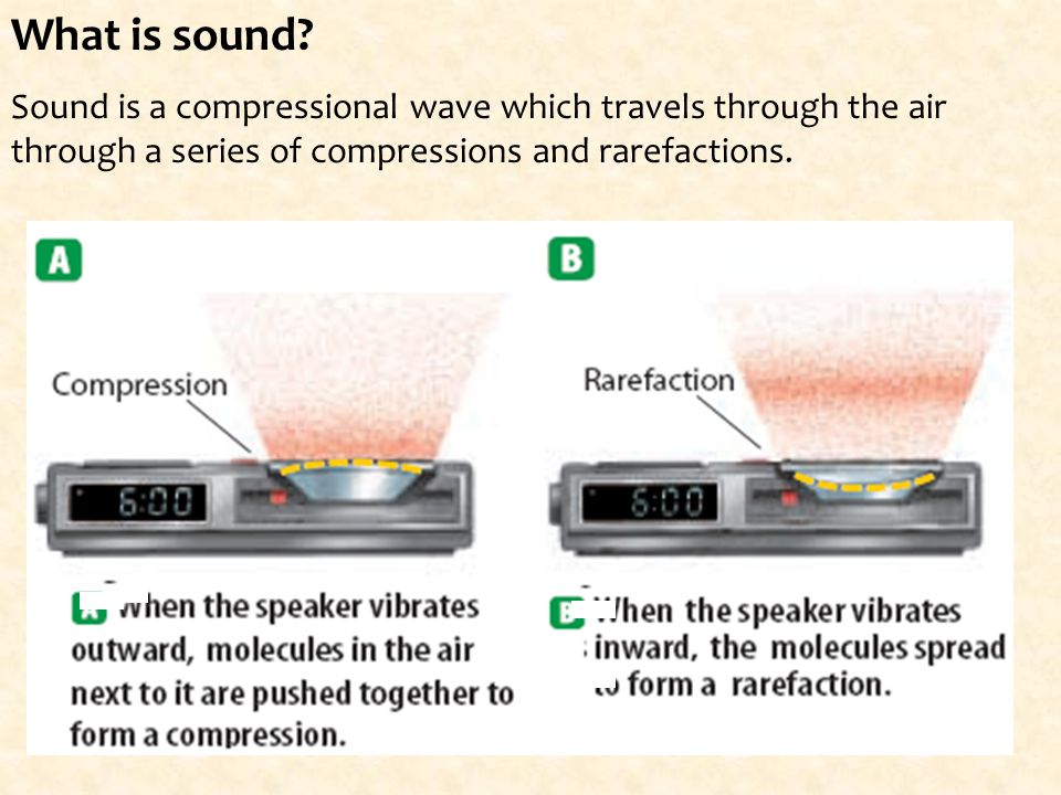 What is sound? Sound is a compressional wave which travels through the air through a series of compressions and rarefactions.