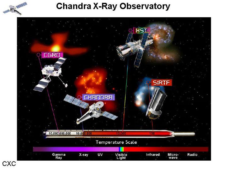 X-ray luminosity: ~ 10 36 erg/s.