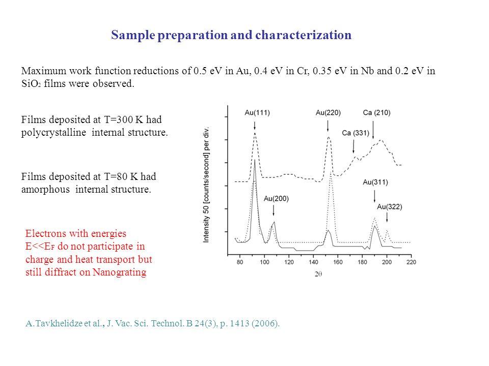 A.Tavkhelidze et al., J. Vac. Sci. Technol. B 24(3), p.