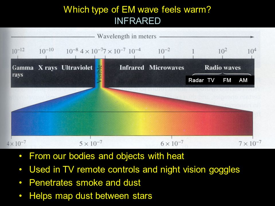 Which type of EM wave feels warm.