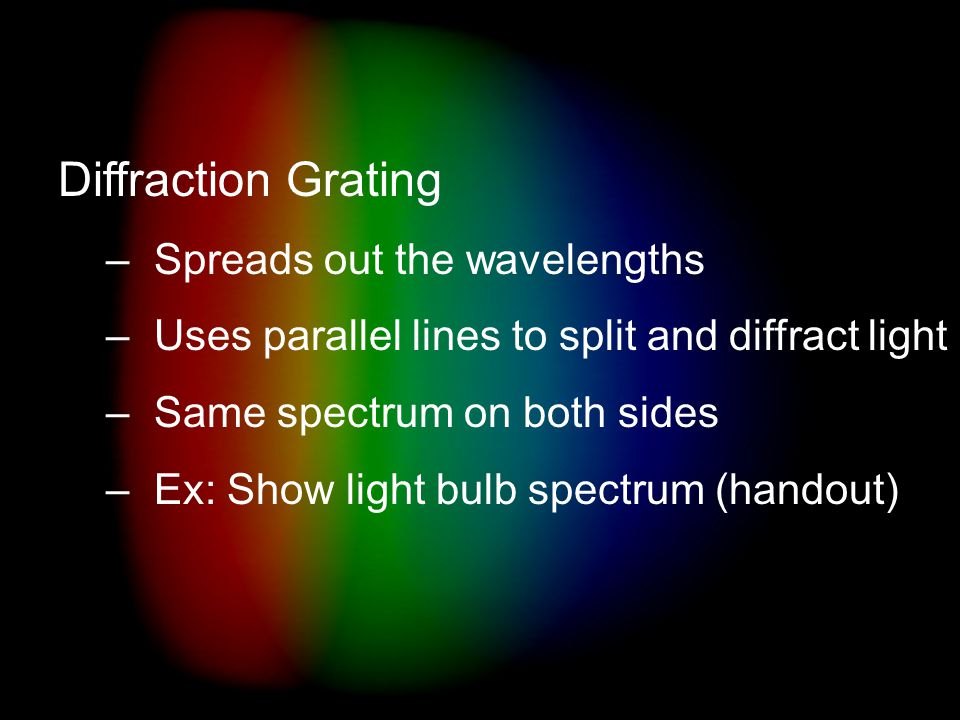Spectra Diffraction Grating –Spreads out the wavelengths –Uses parallel lines to split and diffract light –Same spectrum on both sides –Ex: Show light bulb spectrum (handout)