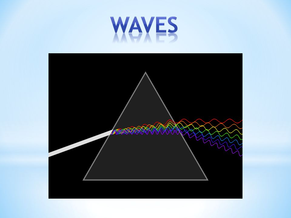 Electromagnetic Waves Photon = energy released when electromagnetic radiation acts like particles and drops to a lower atomic level.