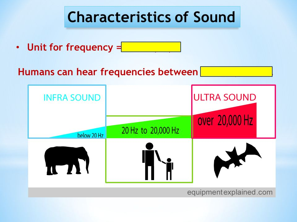 Characteristics of Sound Unit for frequency = hertz (Hz) Humans can hear frequencies between 20 – 20,000 Hz.