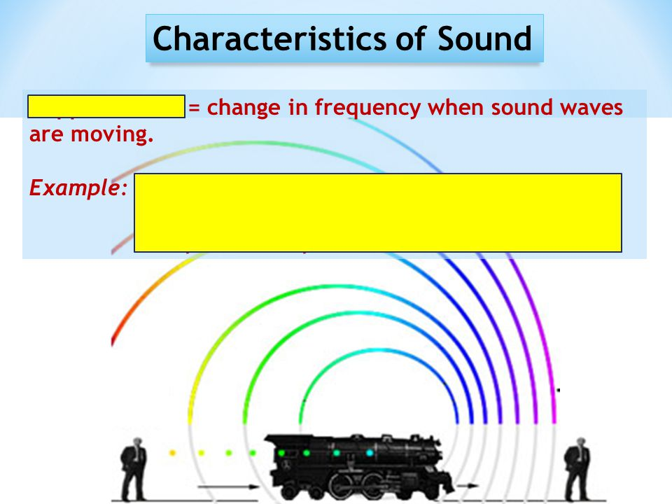 Characteristics of Sound Doppler Effect = change in frequency when sound waves are moving. Example: As a train approaches it becomes louder and louder