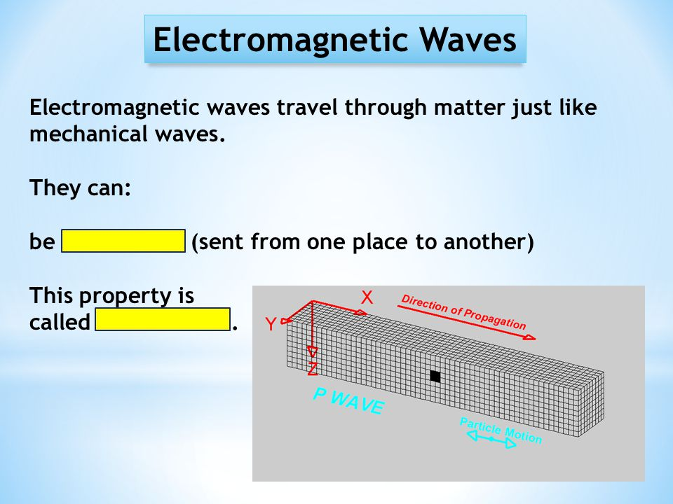 Electromagnetic Waves Electromagnetic waves travel through matter just like mechanical waves. They can: be transmitted (sent from one place to another