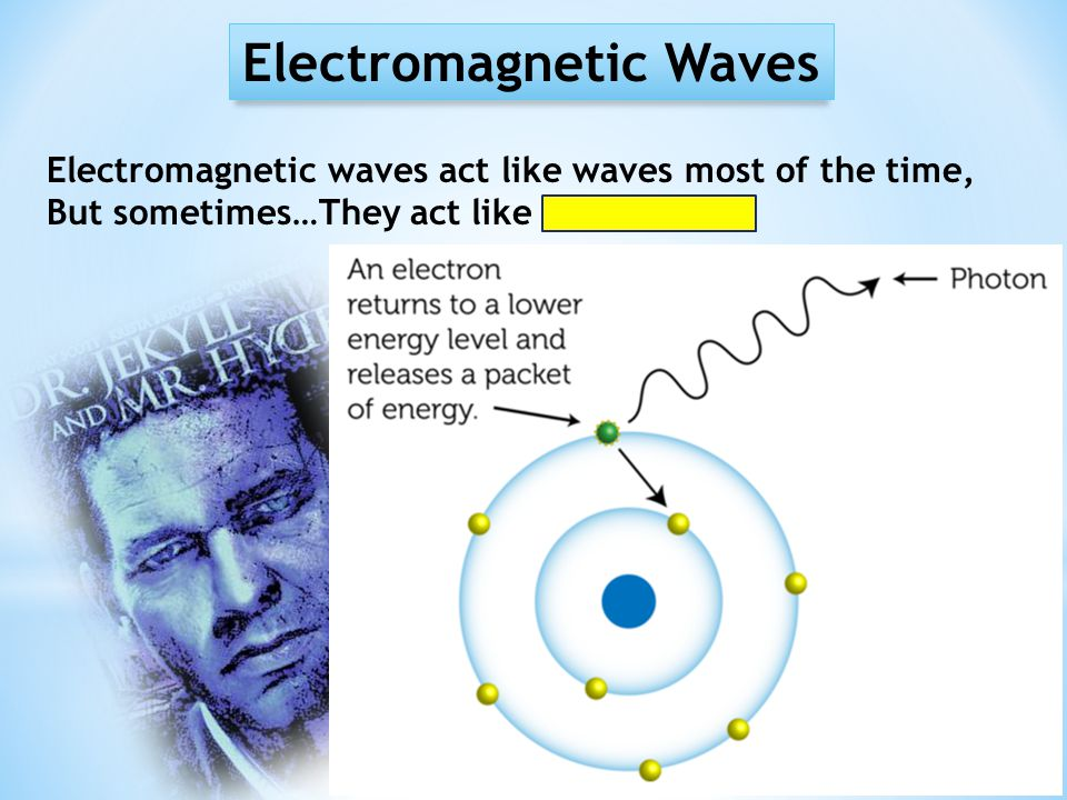 Electromagnetic Waves Electromagnetic waves act like waves most of the time, But sometimes…They act like particles!