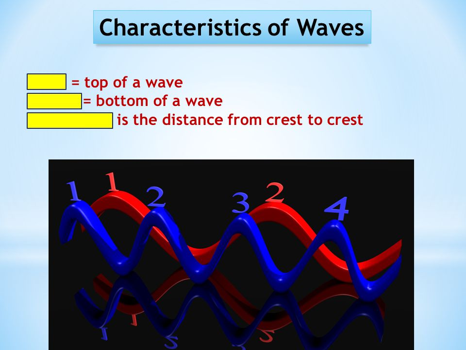 Characteristics of Waves Crest = top of a wave Trough = bottom of a wave Wavelength is the distance from crest to crest