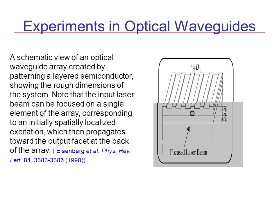 Experiments in Optical Waveguides A schematic view of an optical waveguide array created by patterning a layered semiconductor, showing the rough dime