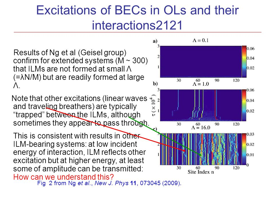 Excitations of BECs in OLs and their interactions2121 Fig 2 from Ng et al., New J. Phys 11, 073045 (2009). Results of Ng et al (Geisel group) confirm