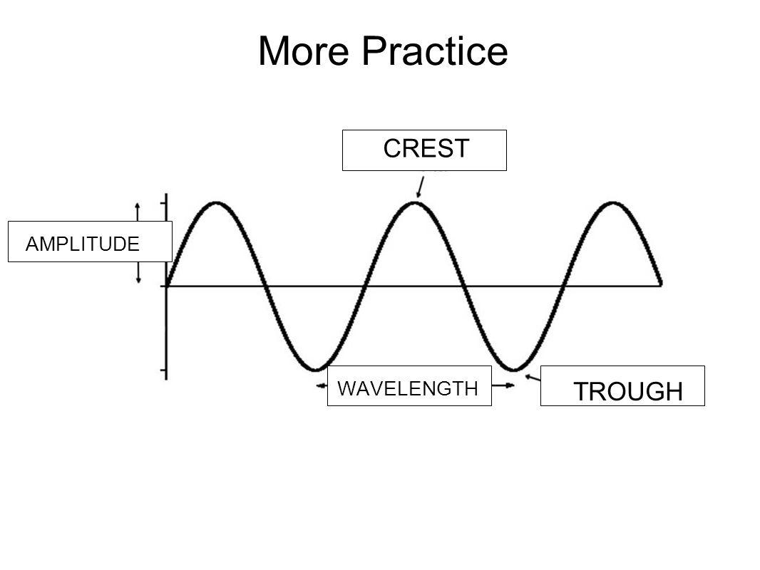 More Practice CREST TROUGH WAVELENGTH AMPLITUDE