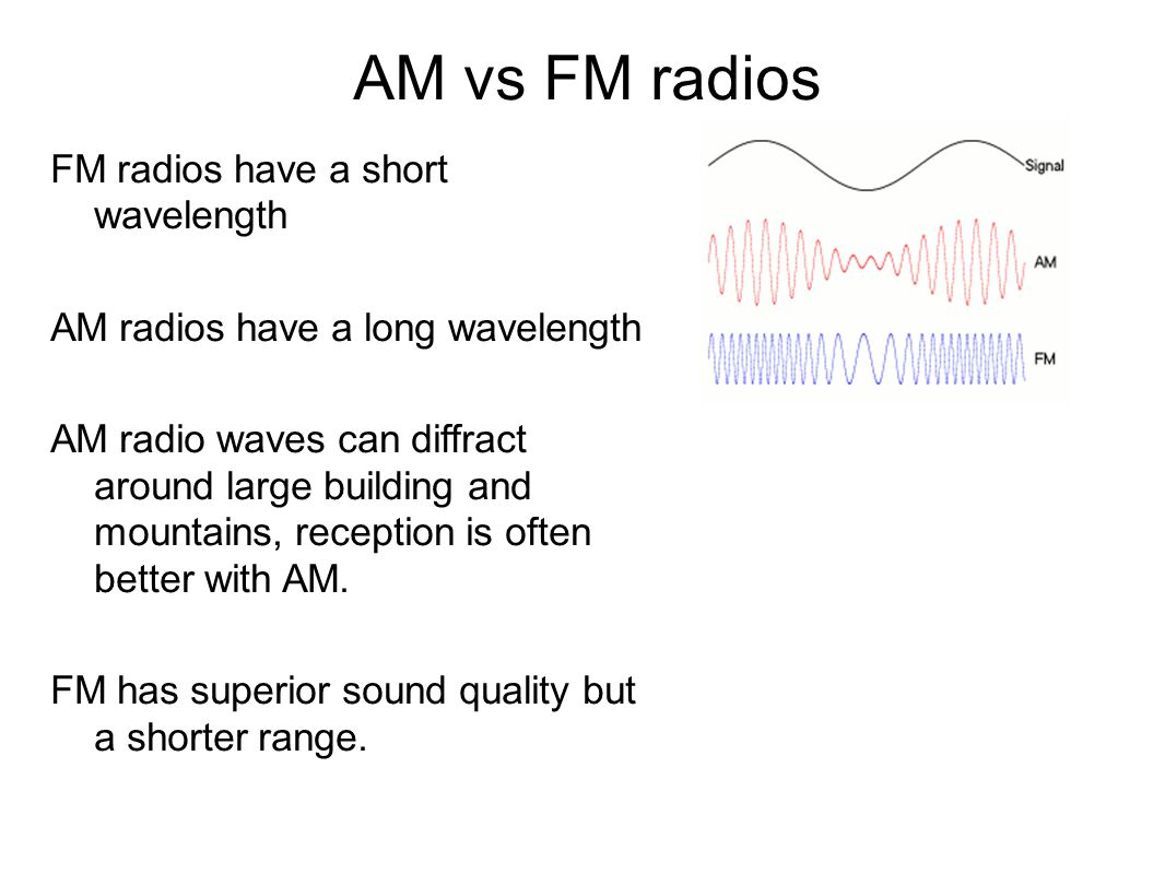 AM vs FM radios FM radios have a short wavelength AM radios have a long wavelength AM radio waves can diffract around large building and mountains, re