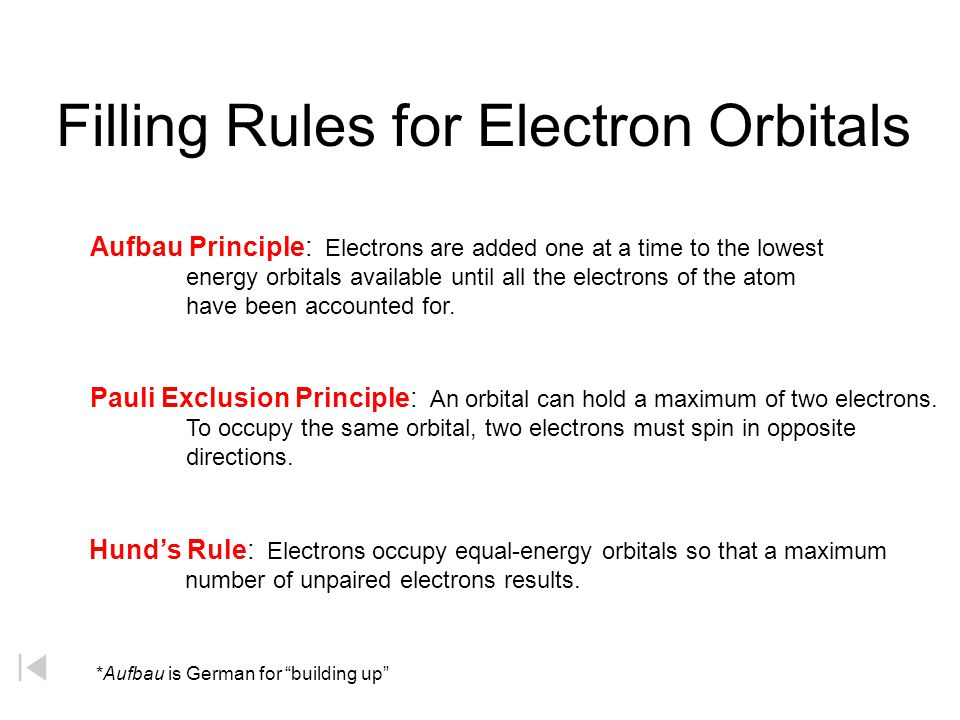 Filling Rules for Electron Orbitals Aufbau Principle: Electrons are added one at a time to the lowest energy orbitals available until all the electrons of the atom have been accounted for.