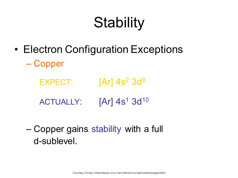 Electron Configuration Exceptions –Copper EXPECT :[Ar] 4s 2 3d 9 ACTUALLY :[Ar] 4s 1 3d 10 –Copper gains stability with a full d-sublevel.