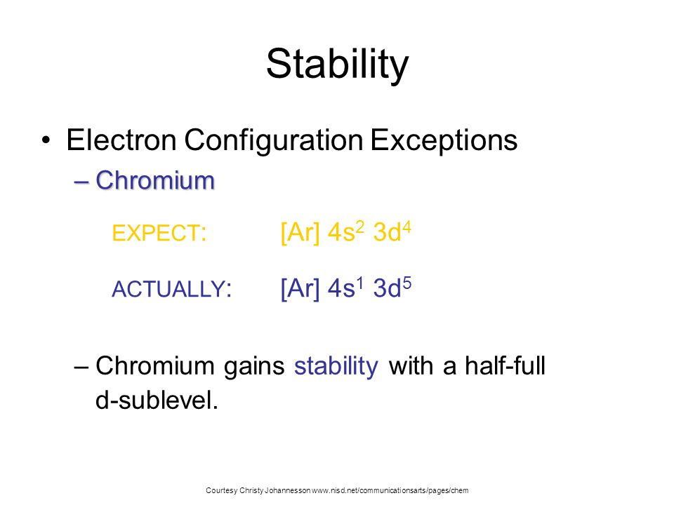 Electron Configuration Exceptions –Chromium EXPECT :[Ar] 4s 2 3d 4 ACTUALLY :[Ar] 4s 1 3d 5 –Chromium gains stability with a half-full d-sublevel.