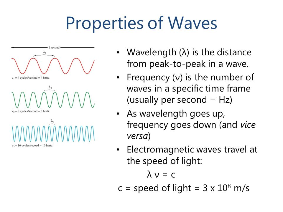 Properties of Waves Wavelength (λ) is the distance from peak-to-peak in a wave. Frequency (ν) is the number of waves in a specific time frame (usually
