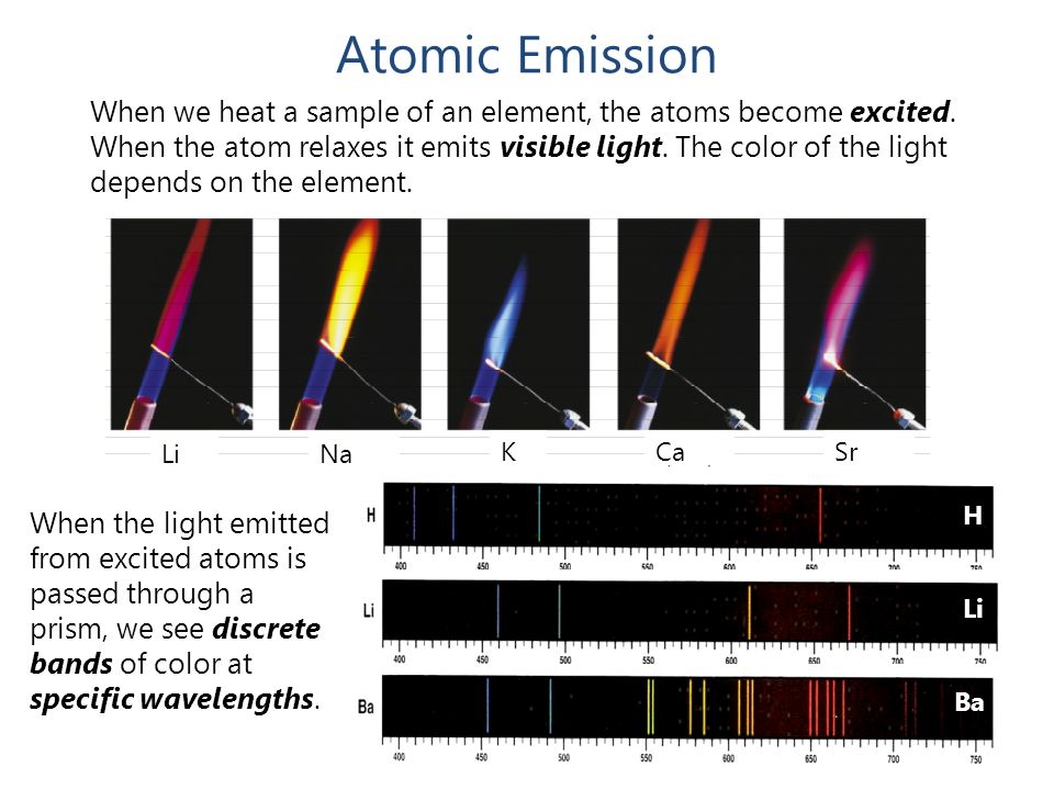 Atomic Emission When we heat a sample of an element, the atoms become excited. When the atom relaxes it emits visible light. The color of the light de