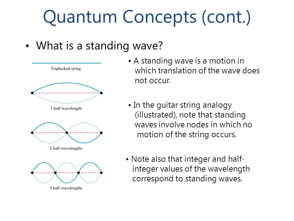 Quantum Concepts (cont.) What is a standing wave? A standing wave is a motion in which translation of the wave does not occur. In the guitar string an