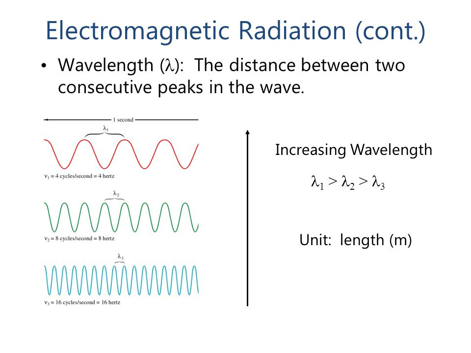 Electromagnetic Radiation (cont.) Frequency ( ): The number of waves (or cycles) that pass a given point in space per second.