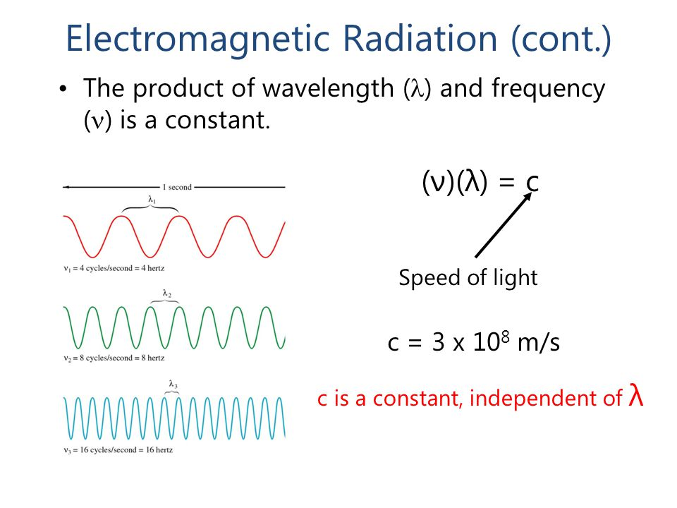 Light as Energy (cont.) In general the relationship between frequency and photon energy is E photon = hν Example: What is the energy of a 500 nm photon.