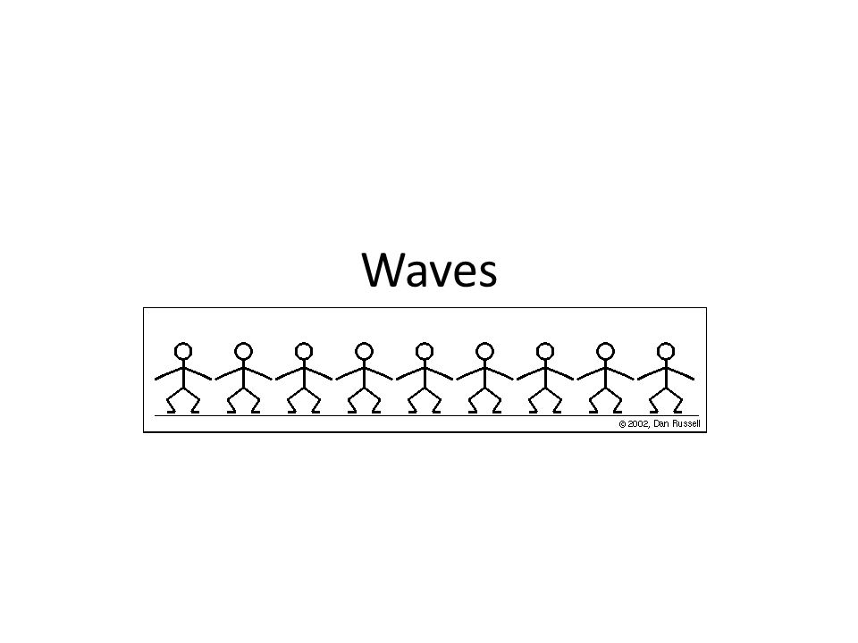A wave is a vibratory disturbance that propagates through a medium (body of matter) or field.