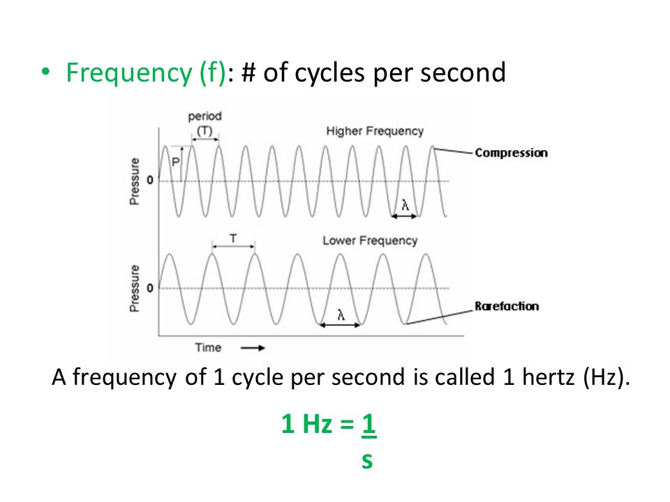 Frequency (f): # of cycles per second A frequency of 1 cycle per second is called 1 hertz (Hz). 1 Hz = 1 s